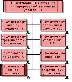 Плитка кислотоупорная с доставкой по Москве России и СНГ