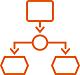 """Cеминар-практикум """"Технологии и стандарты описания и оптимизации бизнес-процессов. Разработка регламентов."""""""