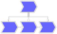 Вертикальное и горизонтальное описание бизнес-процессов