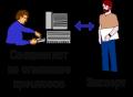 Использование специализированных программных средств для сбора информации о бизнес-процессе
