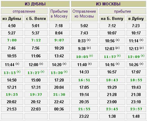 Схема проезда от Москвы до